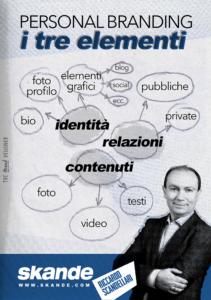Personal branding, i tre elementi | Riccardo Scandellari