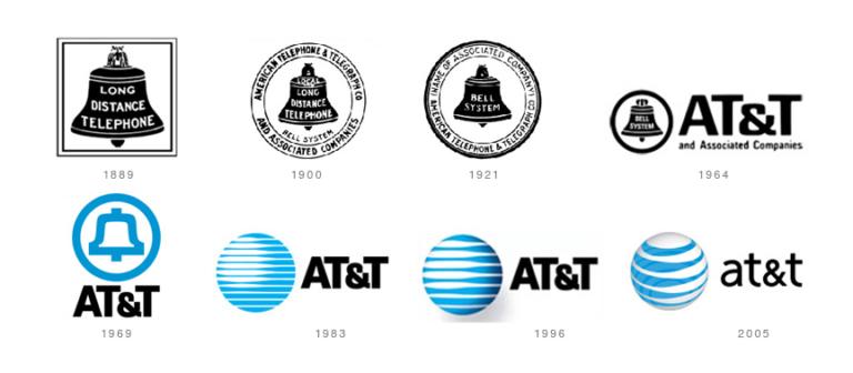 Non usare le iniziali per il tuo logo.